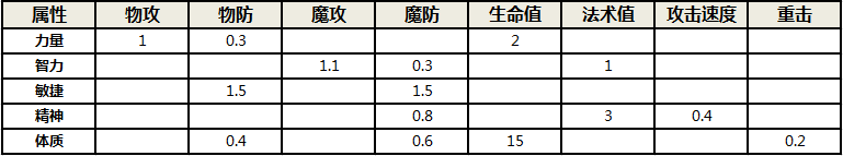QQ截图20151015173407.png